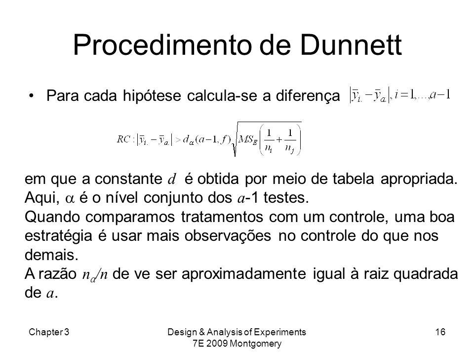 Procedimento de Dunnett