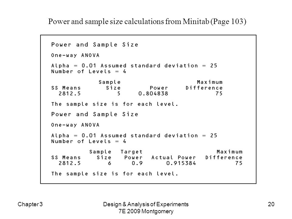 Power and sample size calculations from Minitab (Page 103)