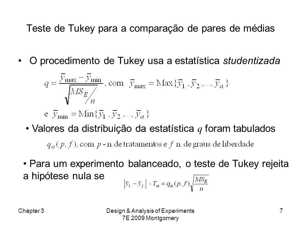 Teste de Tukey para a comparação de pares de médias