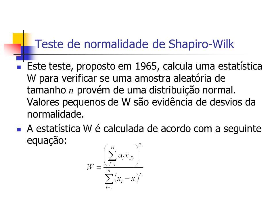 Teste de normalidade de Shapiro-Wilk