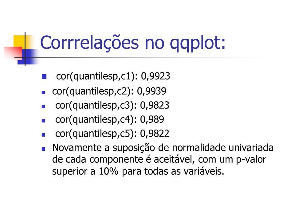 Corrrelações no qqplot: