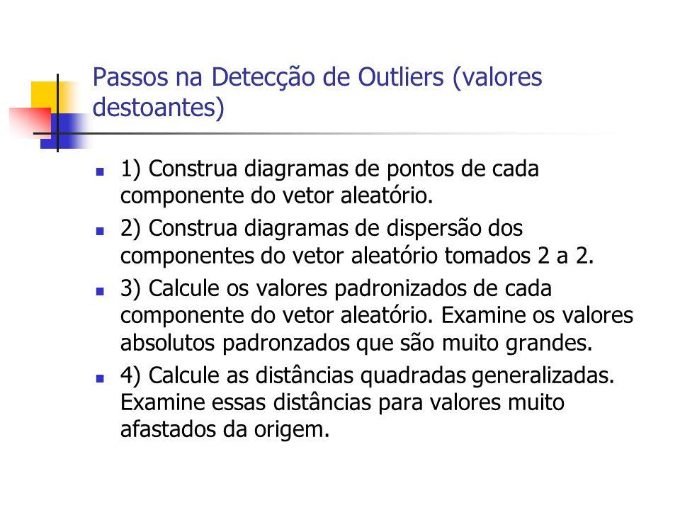 Passos na Detecção de Outliers (valores destoantes)
