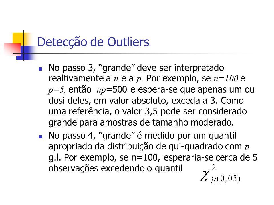 Detecção de Outliers