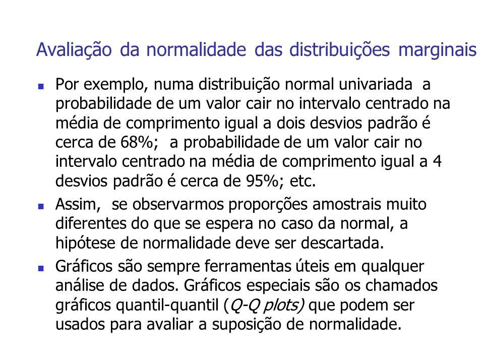 Avaliação da normalidade das distribuições marginais