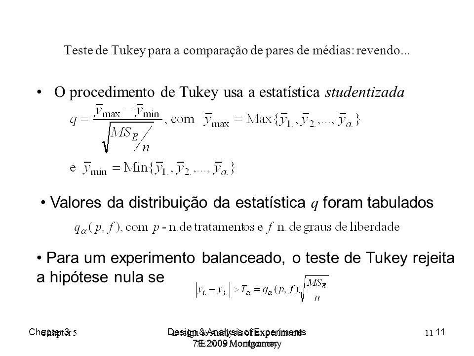 Teste de Tukey para a comparação de pares de médias: revendo...