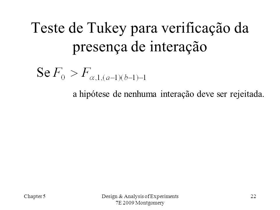 Teste de Tukey para verificação da presença de interação
