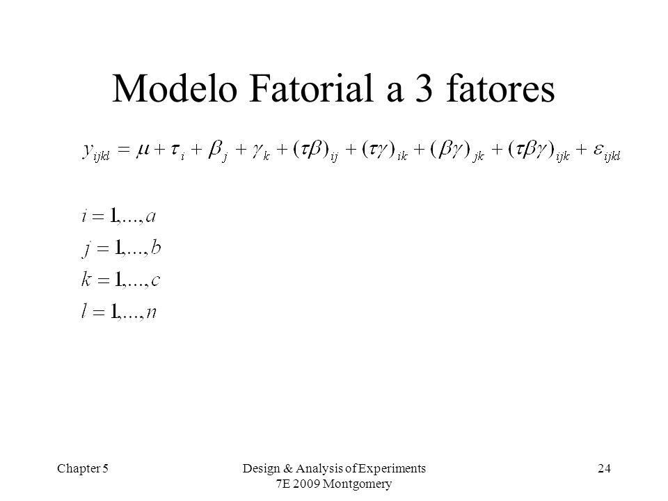 Modelo Fatorial a 3 fatores