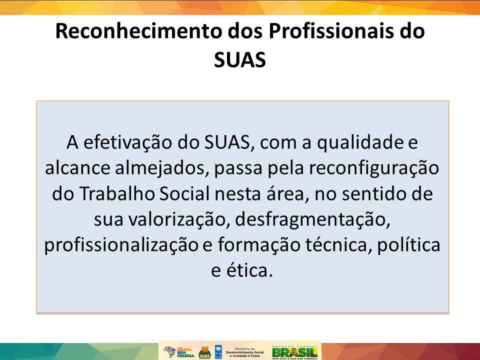 Reconhecimento dos Profissionais do SUAS
