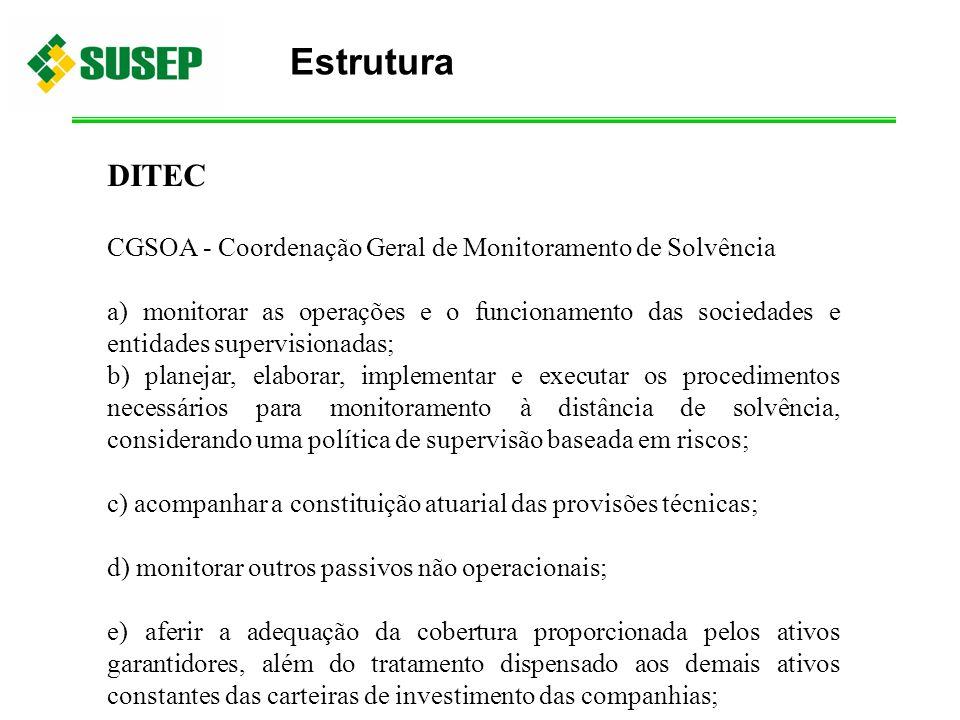 Estrutura DITEC. CGSOA - Coordenação Geral de Monitoramento de Solvência.