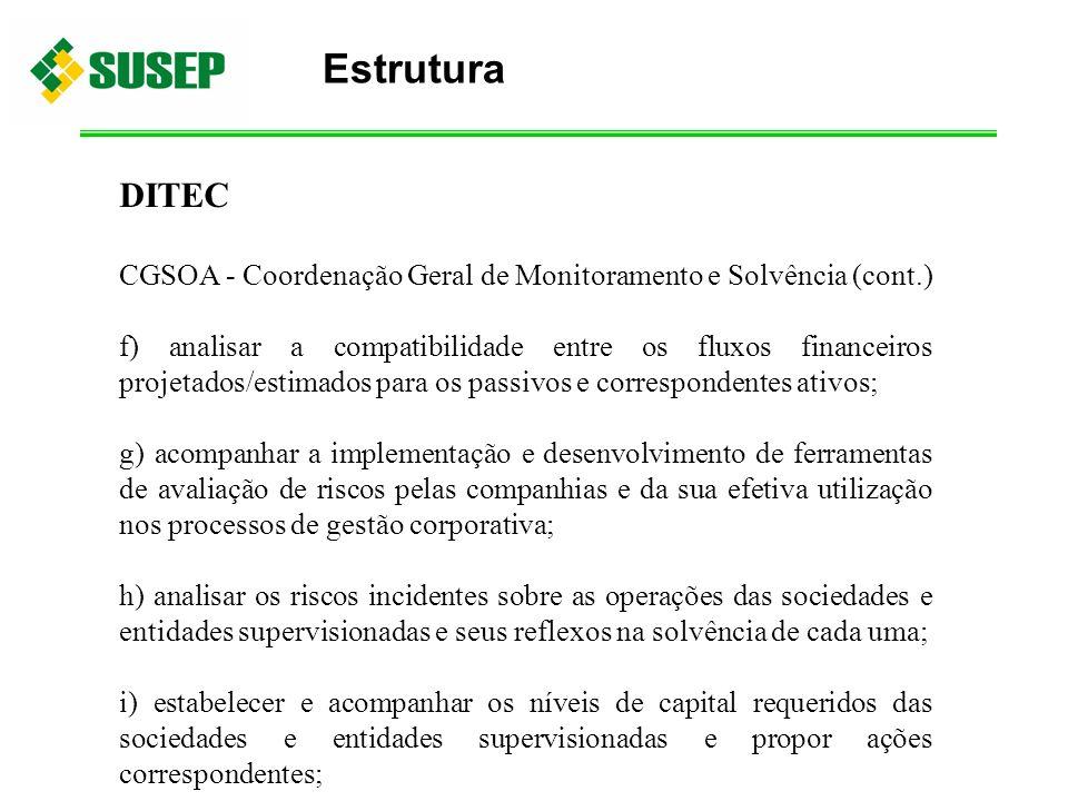 Estrutura DITEC. CGSOA - Coordenação Geral de Monitoramento e Solvência (cont.)