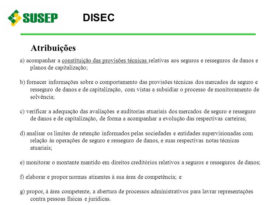 DISEC Atribuições. a) acompanhar a constituição das provisões técnicas relativas aos seguros e resseguros de danos e planos de capitalização;