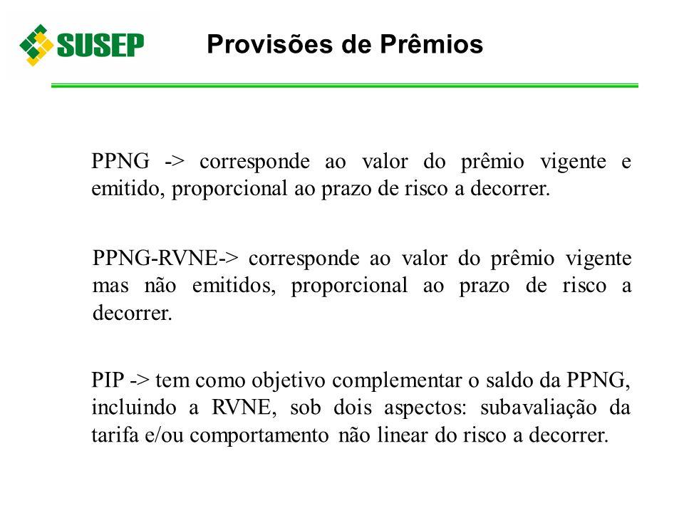 Provisões de PrêmiosPPNG -> corresponde ao valor do prêmio vigente e emitido, proporcional ao prazo de risco a decorrer.