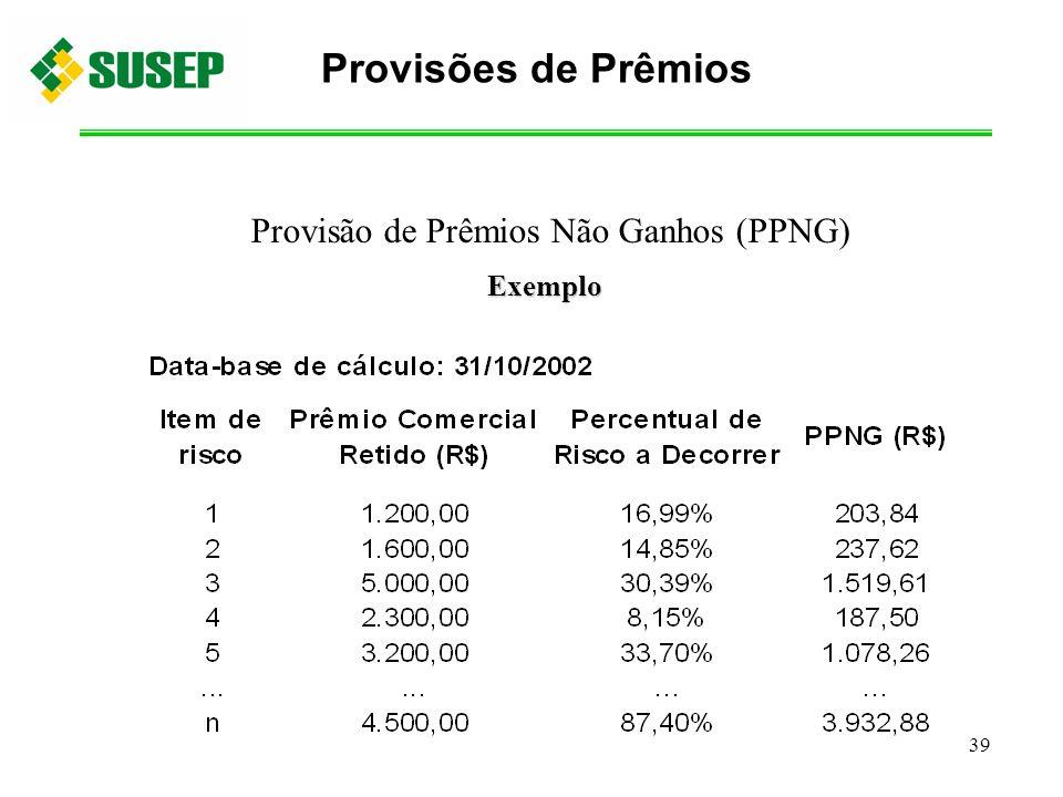 Provisão de Prêmios Não Ganhos (PPNG)