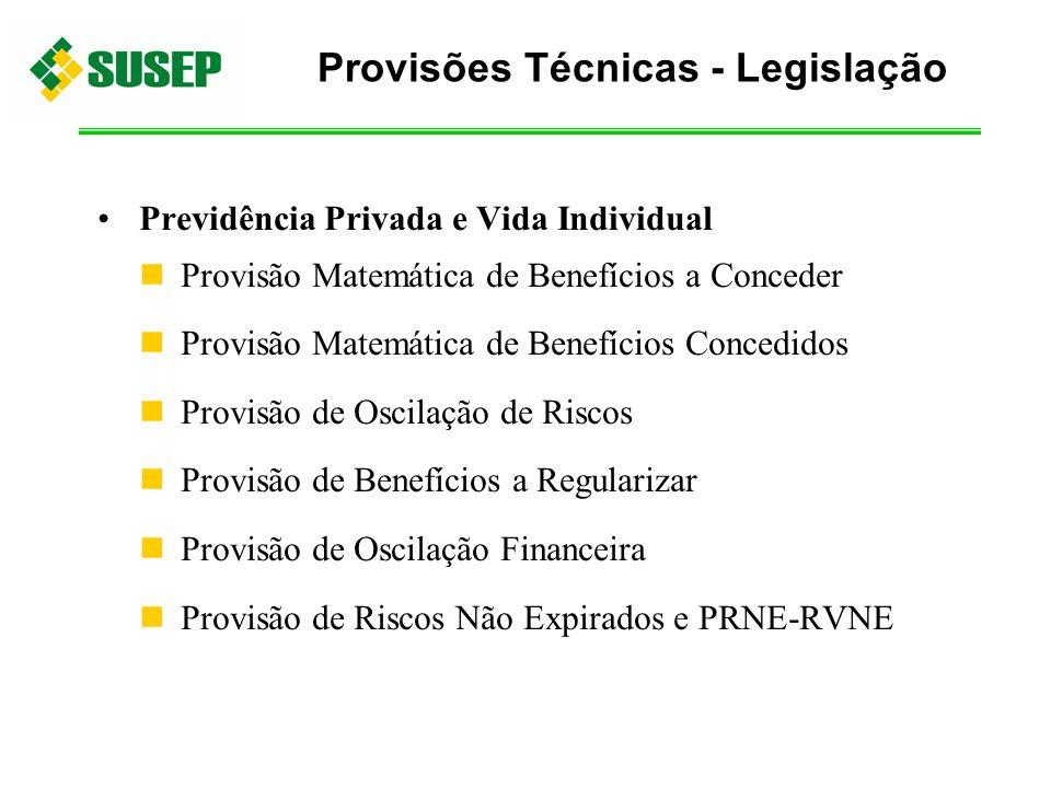 Provisões Técnicas - Legislação
