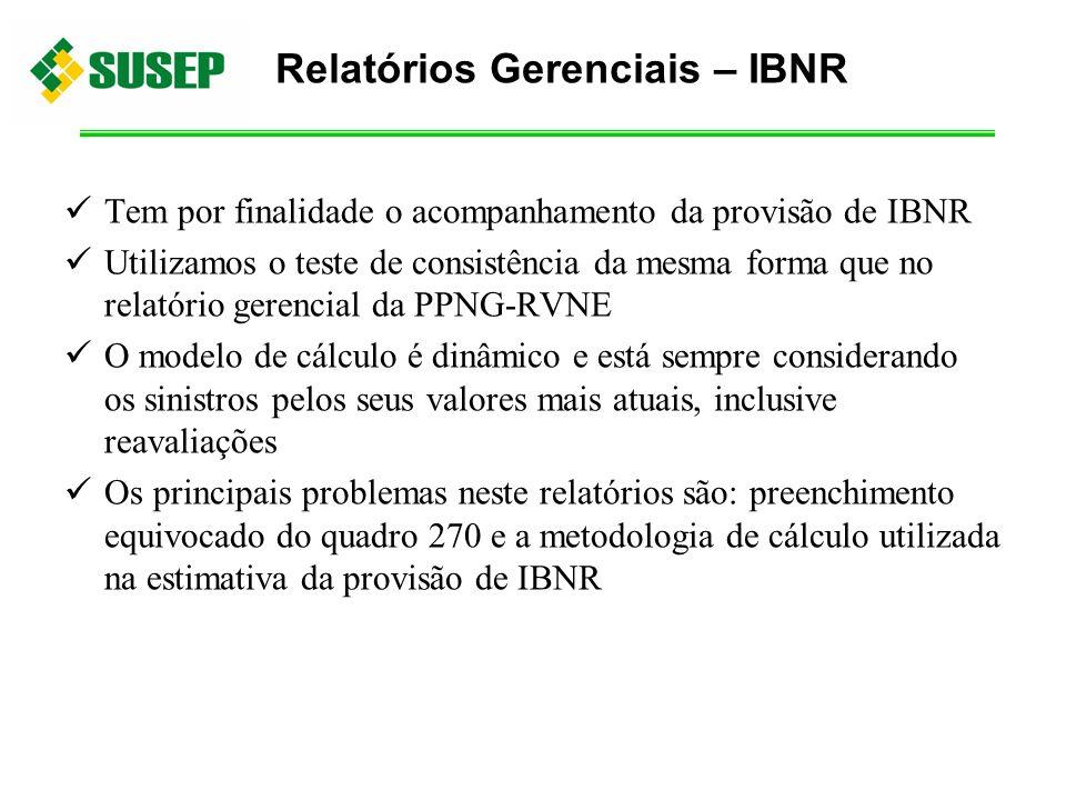 Relatórios Gerenciais – IBNR