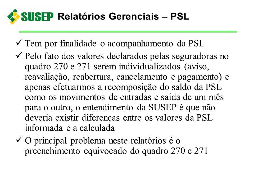 Relatórios Gerenciais – PSL