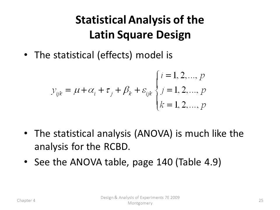 Statistical Analysis of the Latin Square Design