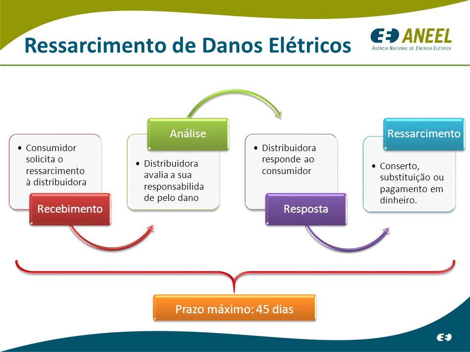 Ressarcimento de Danos Elétricos