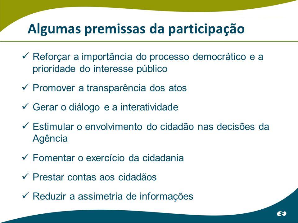 Algumas premissas da participação