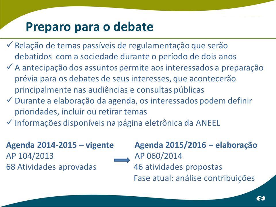 Preparo para o debate Relação de temas passíveis de regulamentação que serão debatidos com a sociedade durante o período de dois anos.
