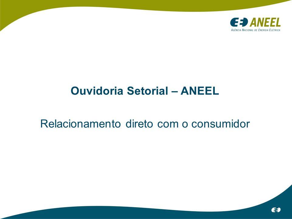 Ouvidoria Setorial – ANEEL