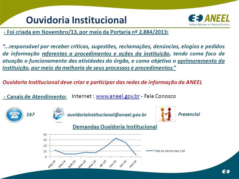 Internet : www.aneel.gov.br - Fale Conosco