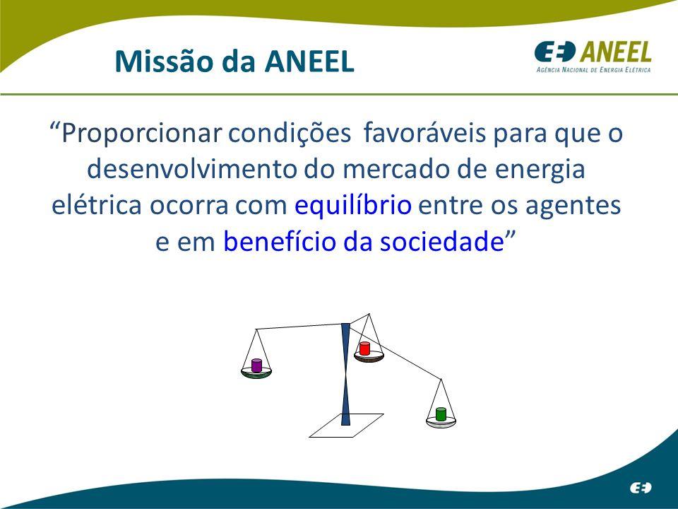 Missão da ANEEL