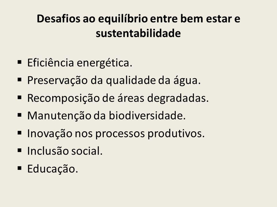 Desafios ao equilíbrio entre bem estar e sustentabilidade