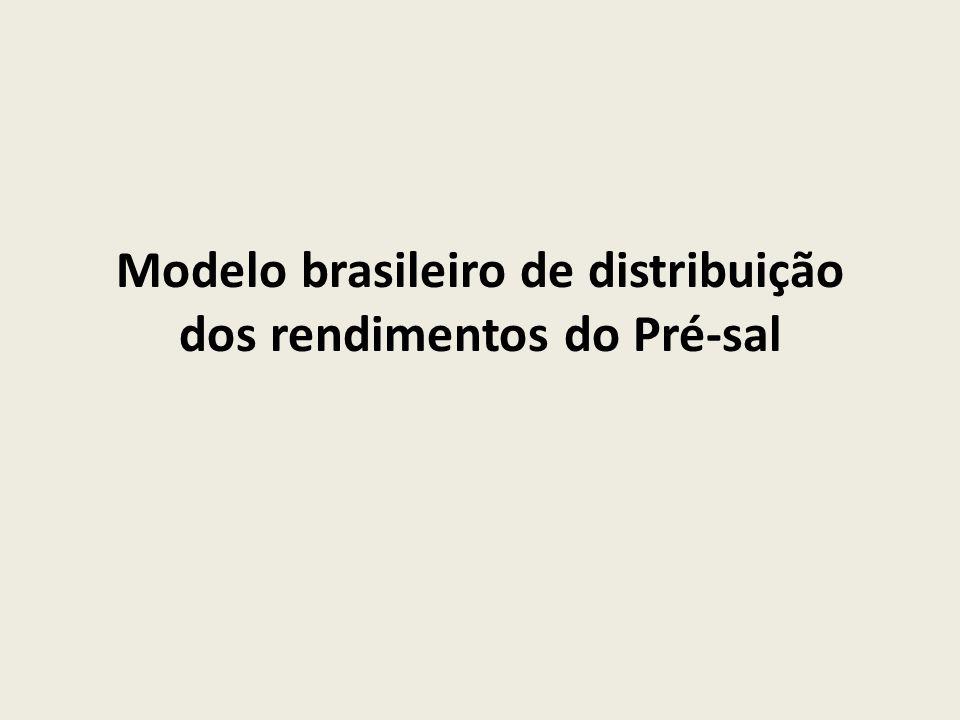 Modelo brasileiro de distribuição dos rendimentos do Pré-sal