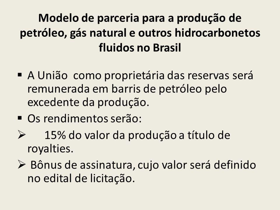 Modelo de parceria para a produção de petróleo, gás natural e outros hidrocarbonetos fluidos no Brasil