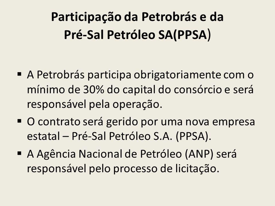 Participação da Petrobrás e da Pré-Sal Petróleo SA(PPSA)