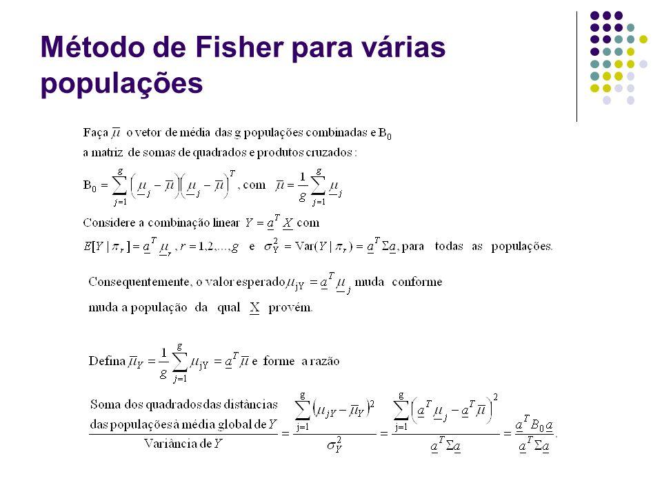 Método de Fisher para várias populações