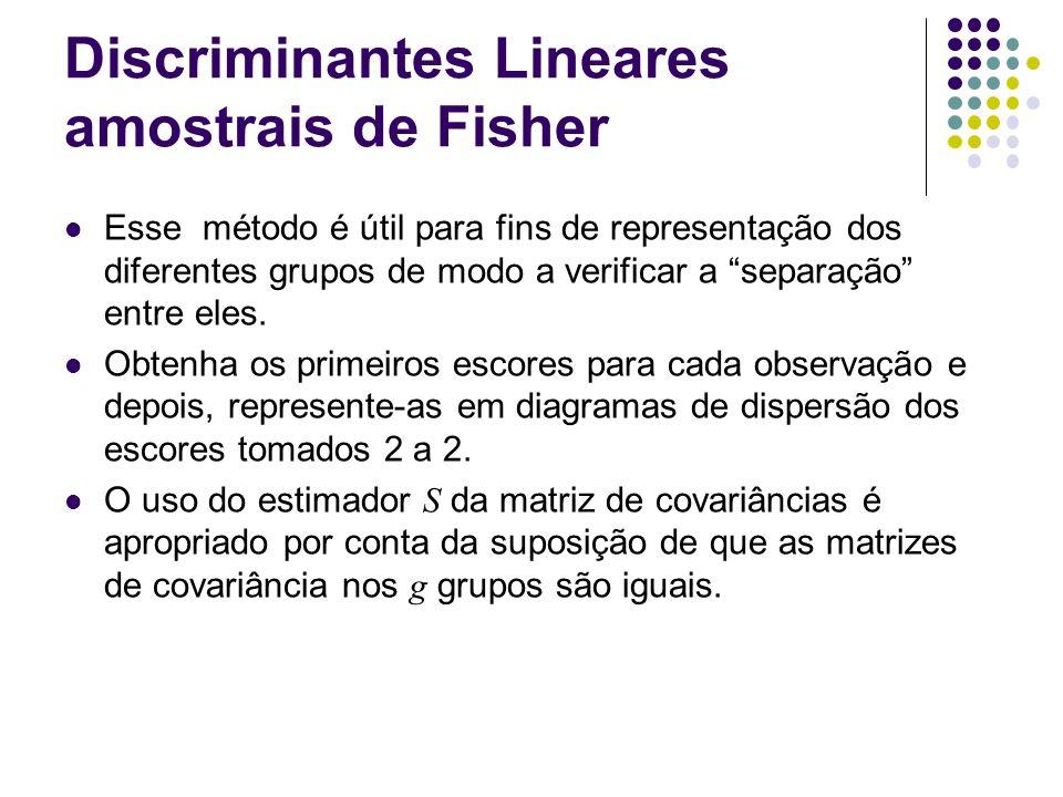 Discriminantes Lineares amostrais de Fisher
