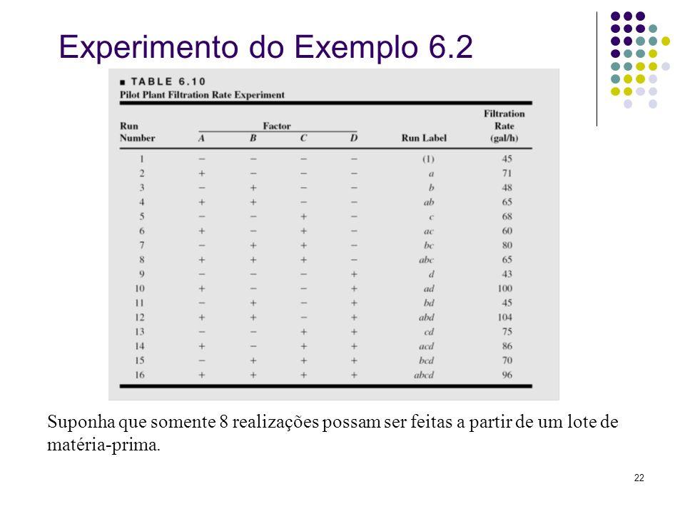 Experimento do Exemplo 6.2