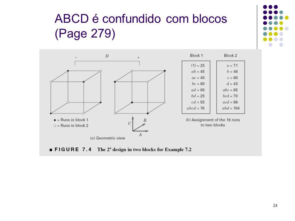 ABCD é confundido com blocos (Page 279)