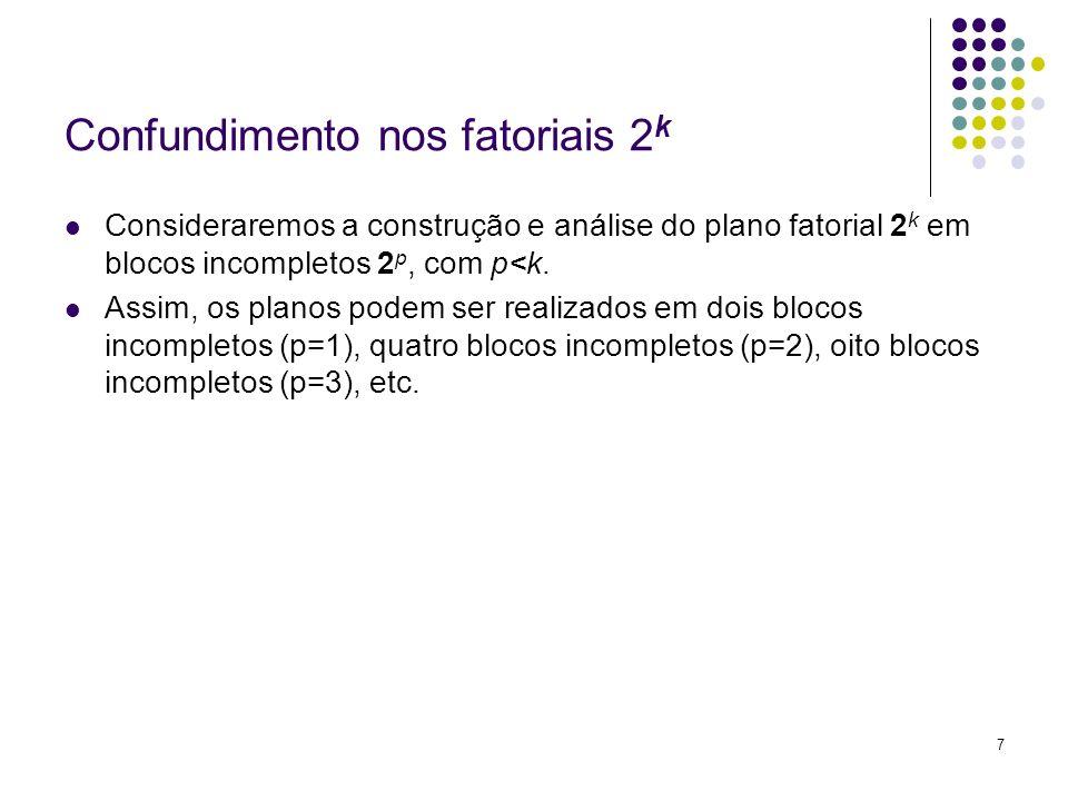 Confundimento nos fatoriais 2k