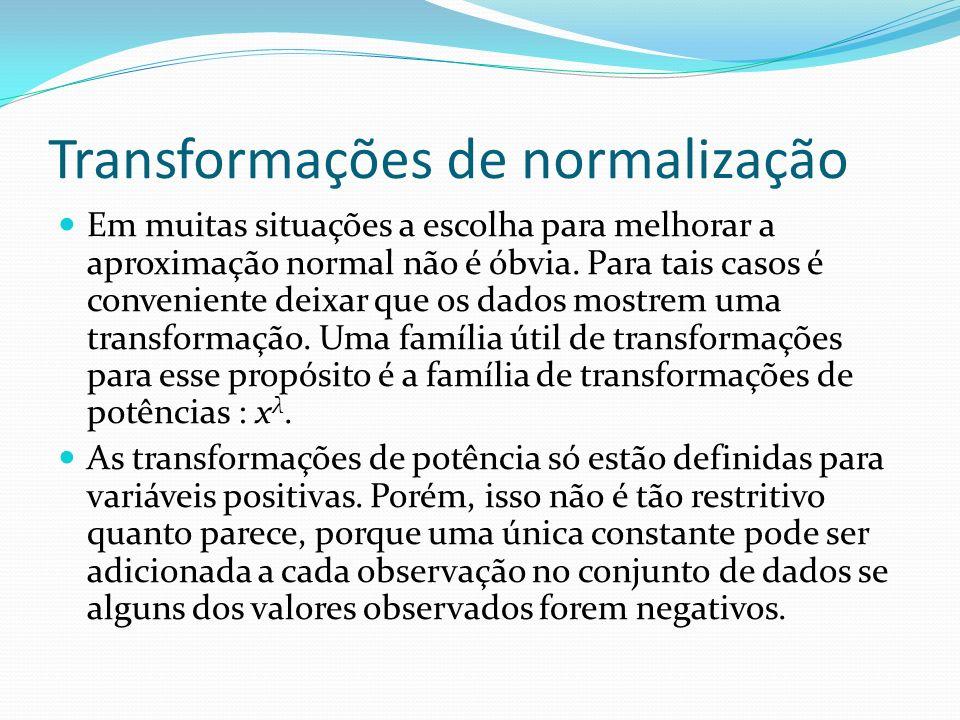 Transformações de normalização