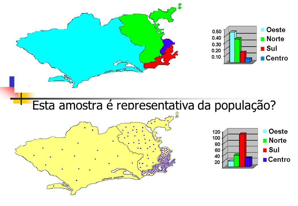 Esta amostra é representativa da população