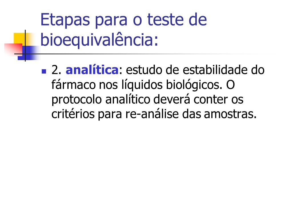 Etapas para o teste de bioequivalência: