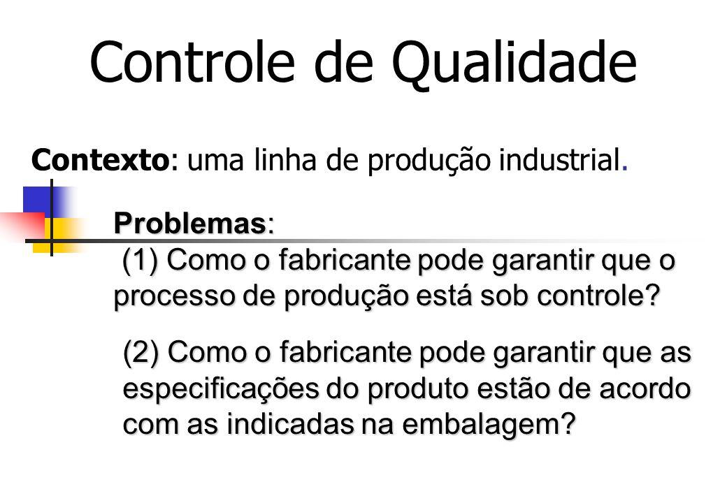 Contexto: uma linha de produção industrial.