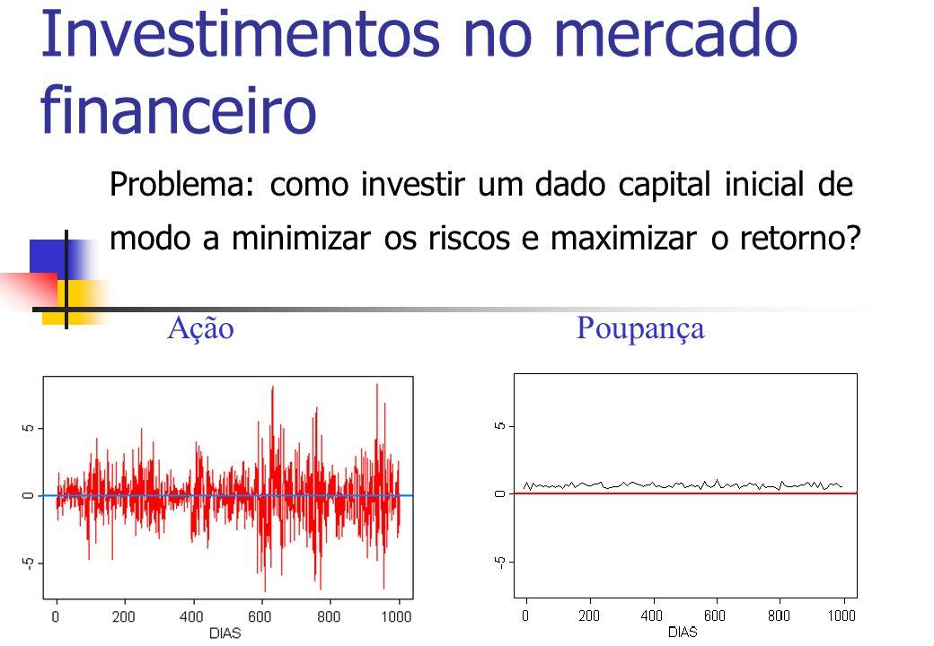 Investimentos no mercado financeiro