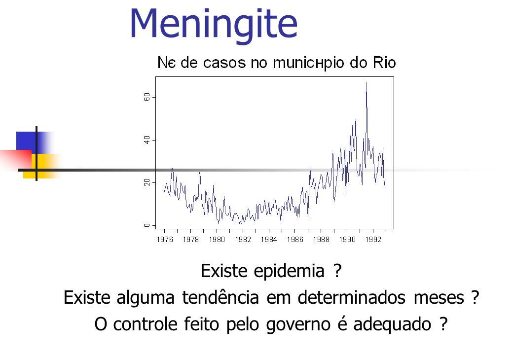 Meningite Existe epidemia