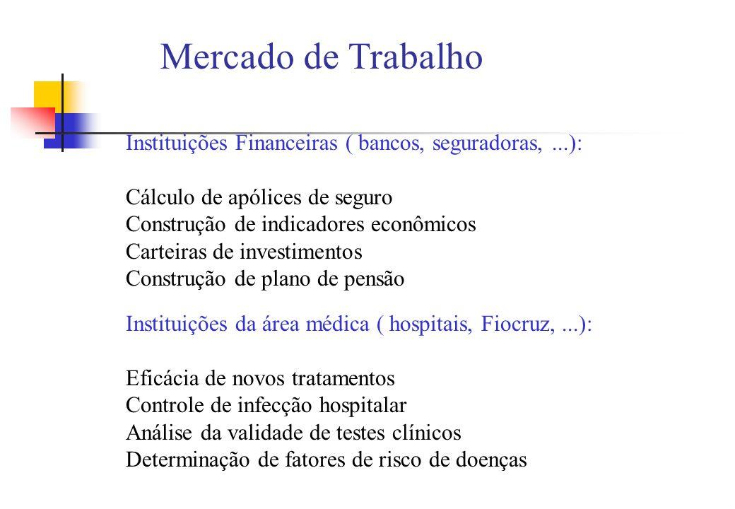 Mercado de Trabalho Instituições Financeiras ( bancos, seguradoras, ...): Cálculo de apólices de seguro.