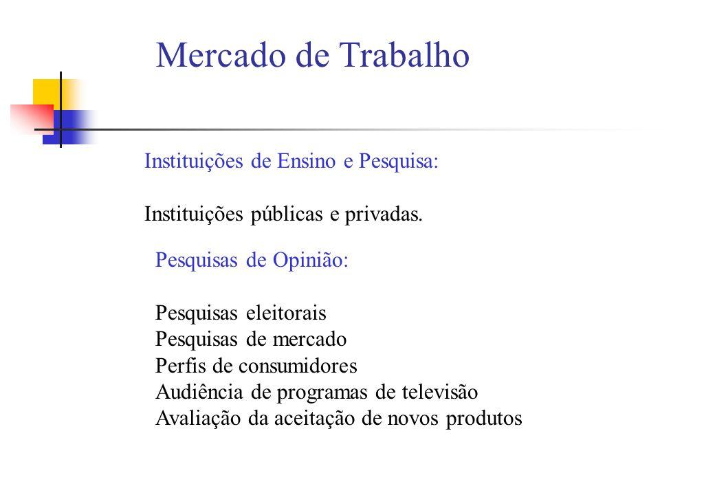 Mercado de Trabalho Instituições de Ensino e Pesquisa: