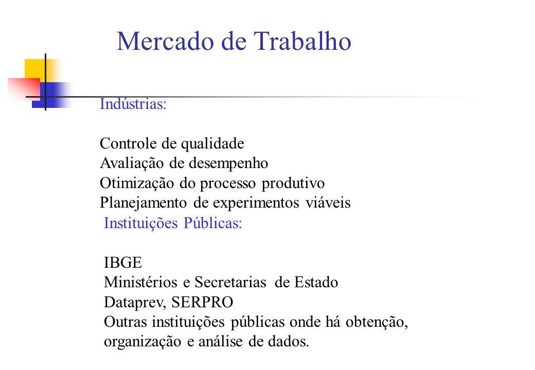 Mercado de Trabalho Indústrias: Controle de qualidade