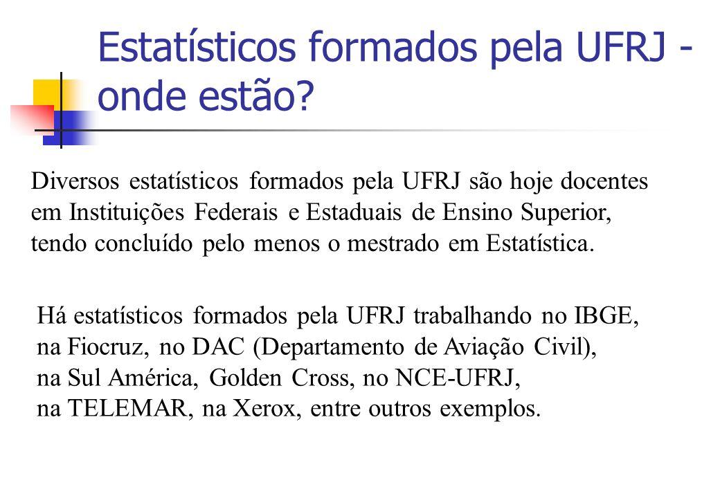 Estatísticos formados pela UFRJ - onde estão