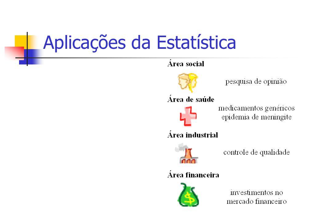 Aplicações da Estatística