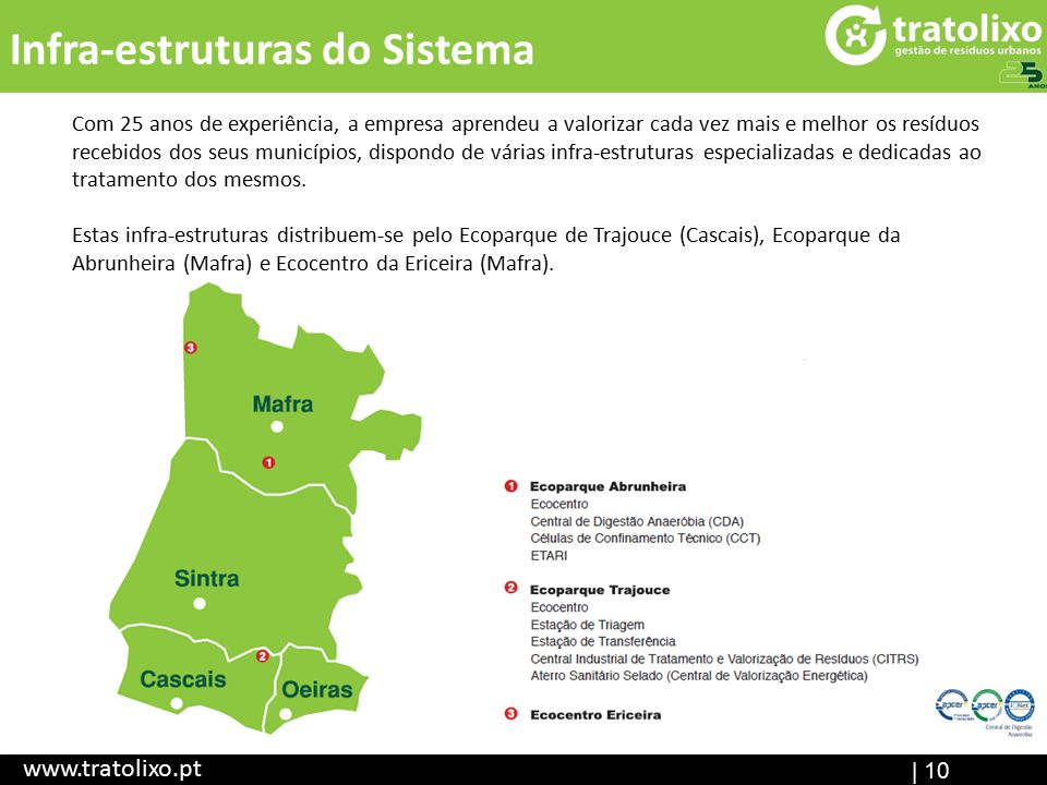 Infra-estruturas do Sistema