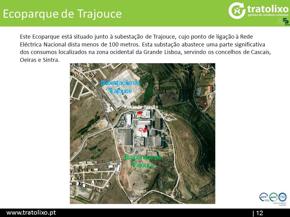 Ecoparque de Trajouce www.tratolixo.pt