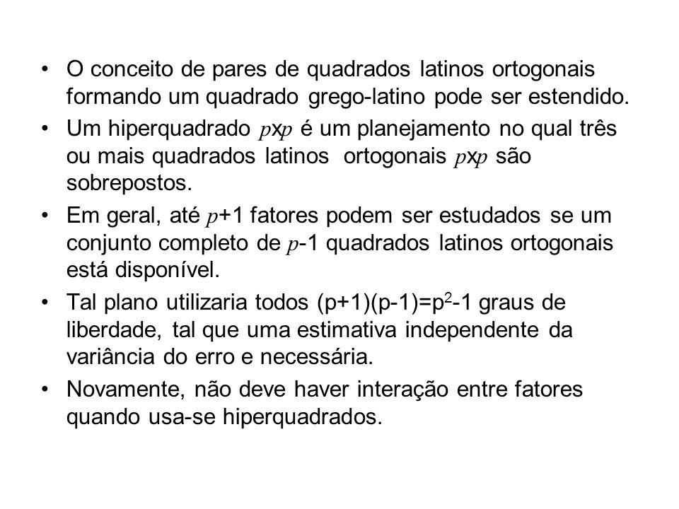 O conceito de pares de quadrados latinos ortogonais formando um quadrado grego-latino pode ser estendido.